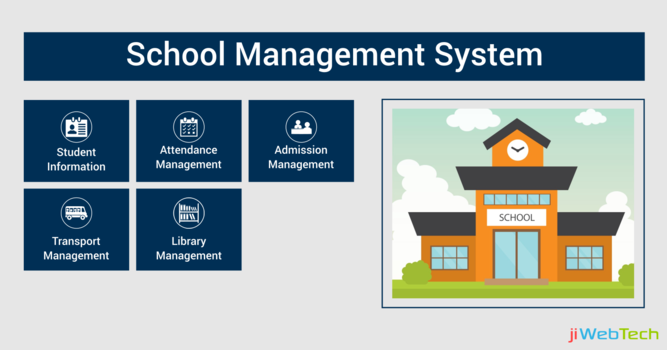 Why an ERP is required for Better School Management ?