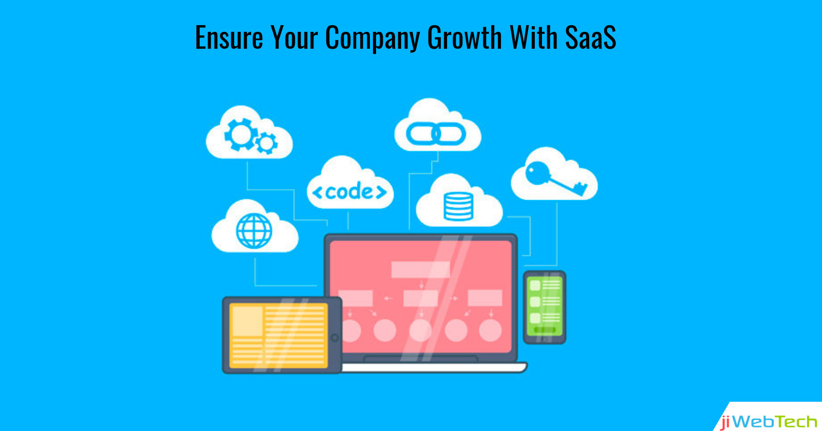 Grow Your Companies with CRM as a SaaS