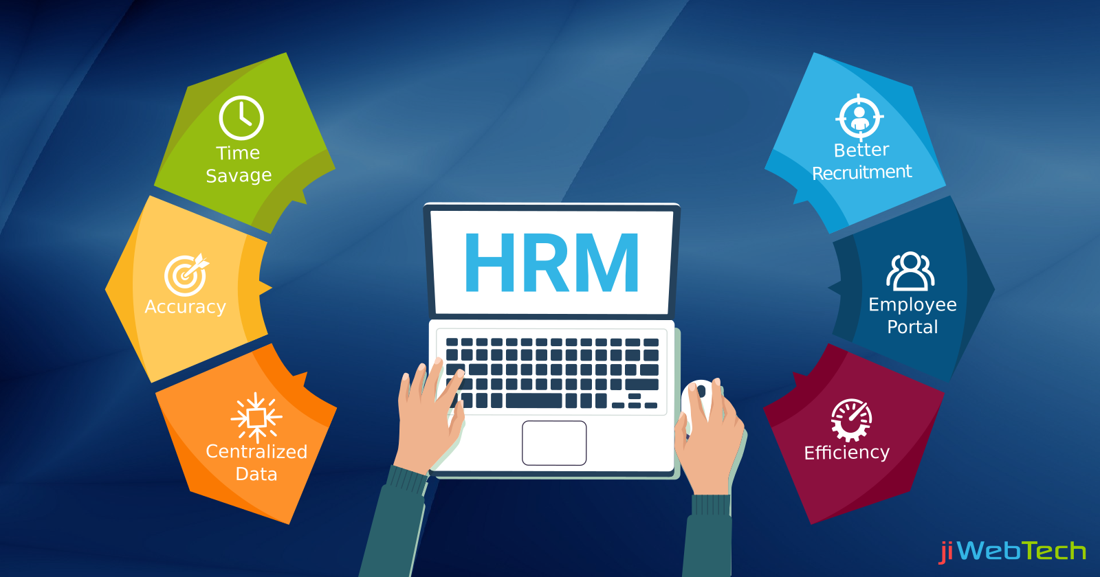 Why Your Company Needs an HRM software?