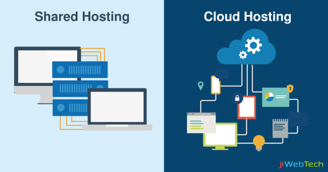 Should You Switch From Shared to Cloud Hosting?