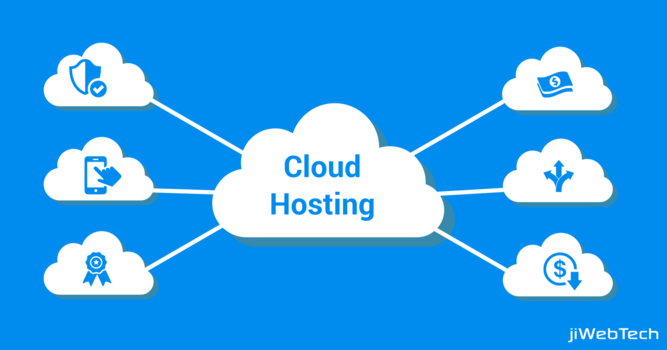 Is Managed Cloud Hosting The Right Choice For Your Business?