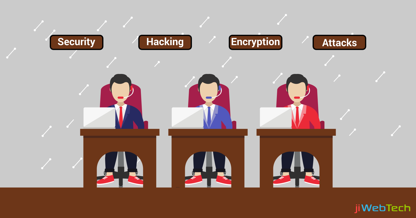 Beneficial Security Tips For Your Live Chat Team!